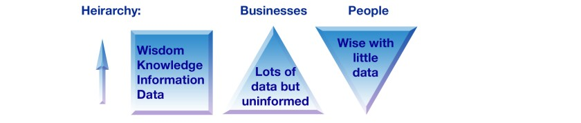 data quality chart.jpg