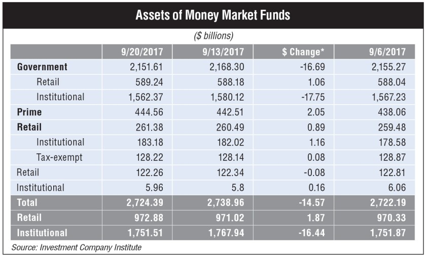 mme-news-scan-graphic-money-market-funds-0922