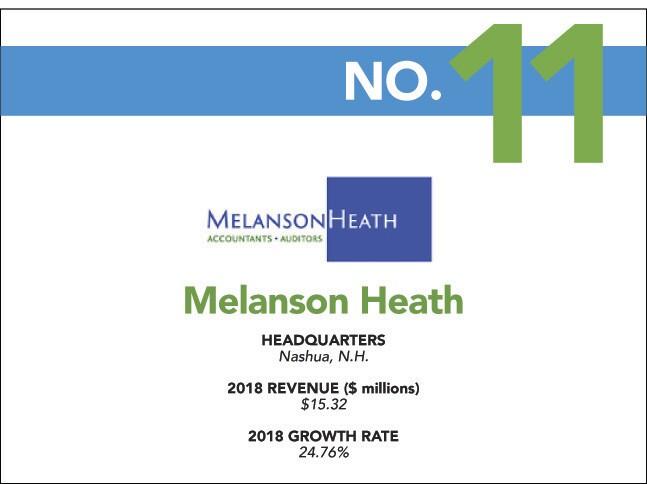 11 - 2019 Fast - Melanson Heath.jpg