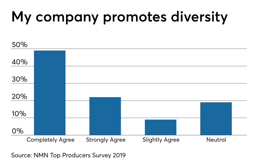 NMN040119Top-Producers-Diversity