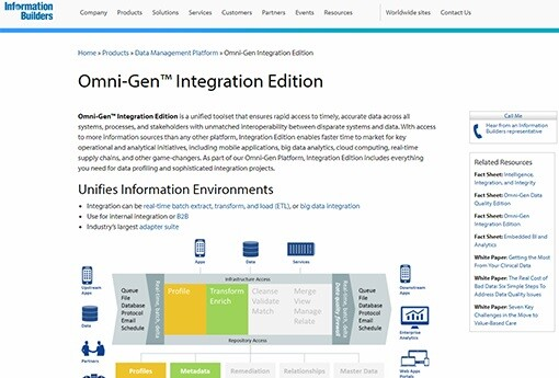 Information-Builders five.jpg