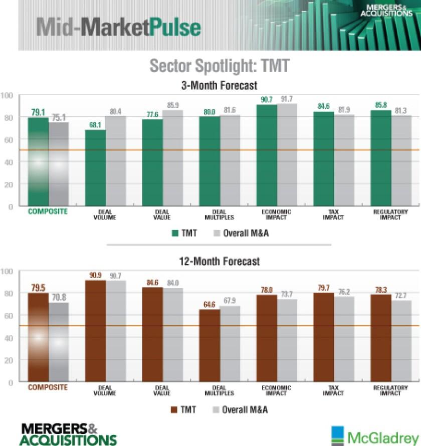 mid-market-pulse-aug2014a.jpg