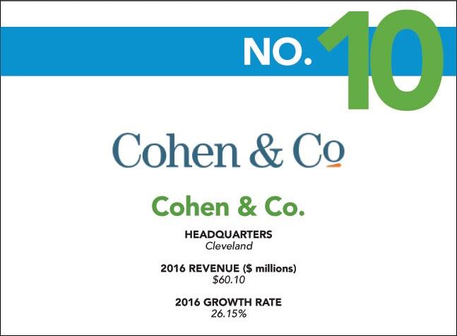 Fastest - 10 - Cohen.jpg