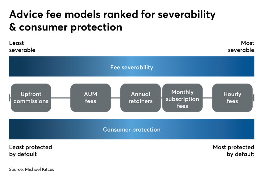 Advice-fee-models.png