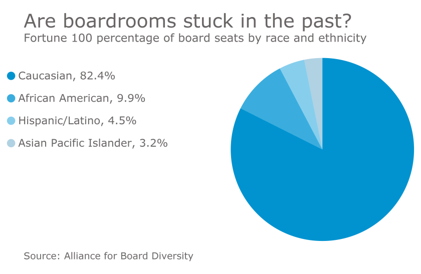 AT02172017-BoardDiversity.png