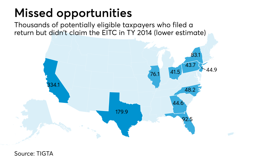 AT-040518-State non-EITC non-filers