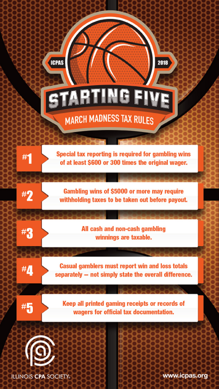 Illinois CPA Society March Madness tax tips