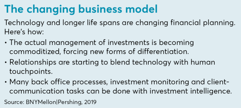 Changing business model for financial planners BNY Pershing Insite 2019