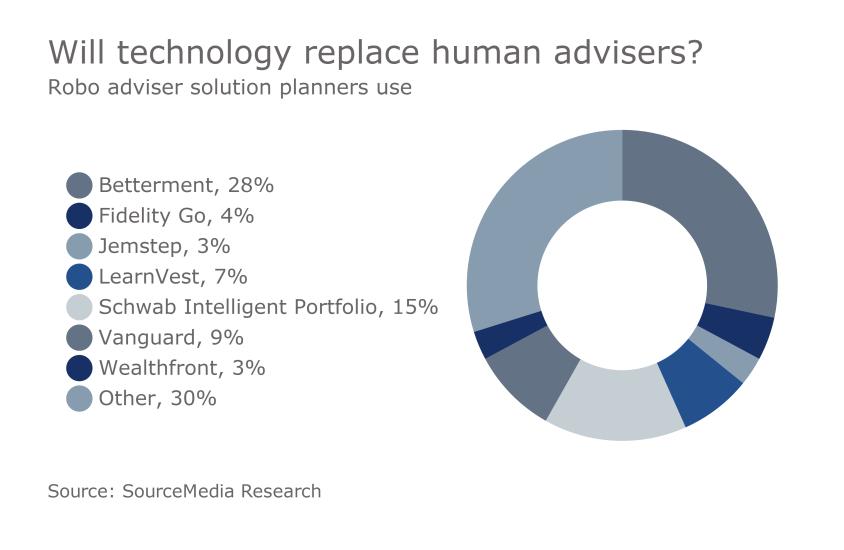 FP.Tech Survey 5.png