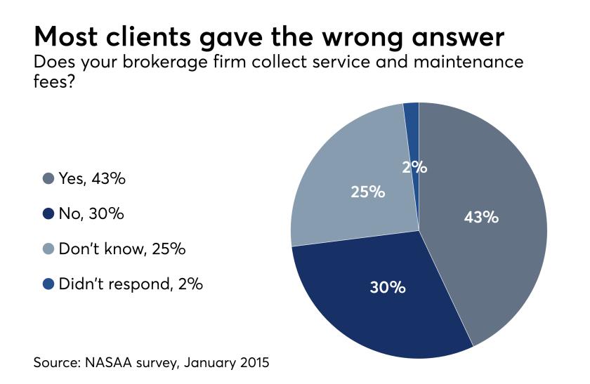 NASAA-survey-brokerage-fee