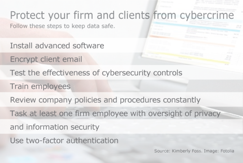 Cybercrime-clients-practice-cybersecurity