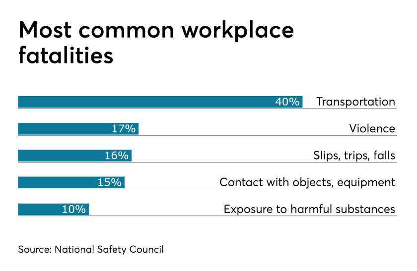 Workplace.fatalities.4.17.19.png