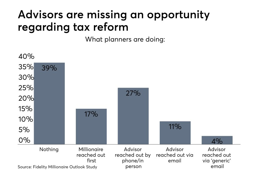 Millionaires-Fidelity-Tax-Planning-10/24/18