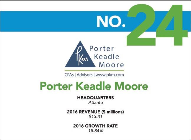 Fastest - 24 - Porter Keadle Moore.jpg