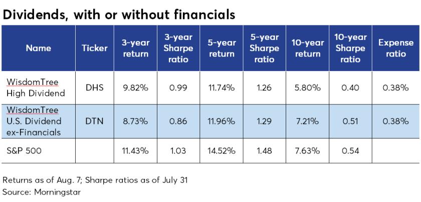 LisantiGraphFinancials.PNG