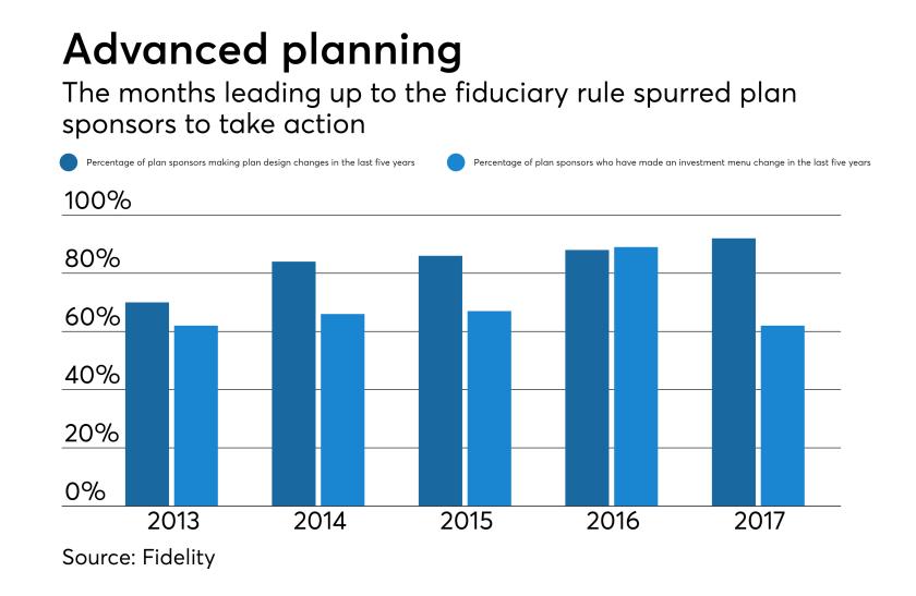 fiduciary-rule-chart
