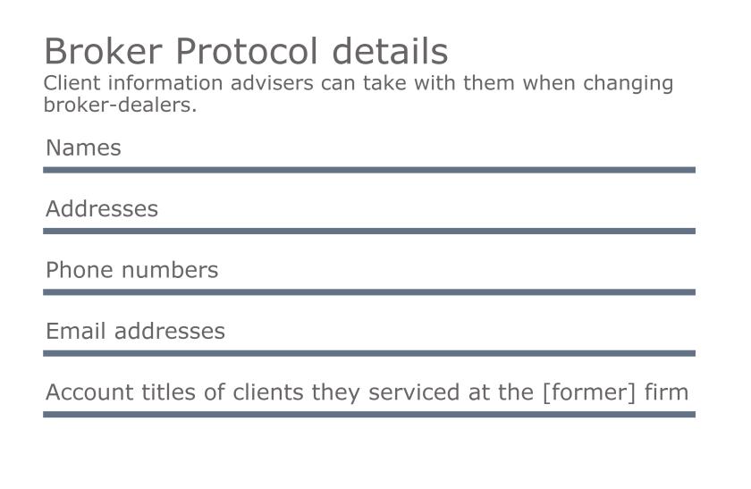 FP.10312016.Broker protocol (1).png
