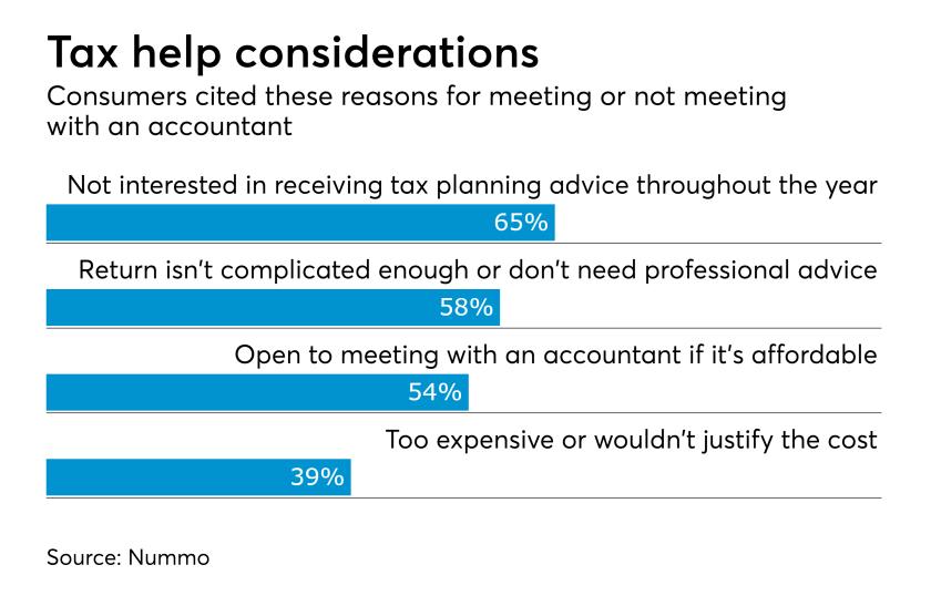 Tax season use of accountants