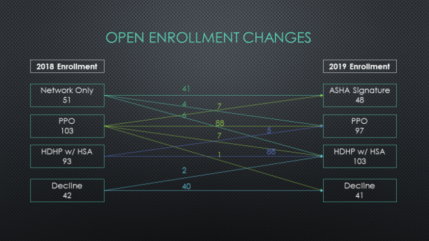 Open.Enrollment.changes.4.4.19.png