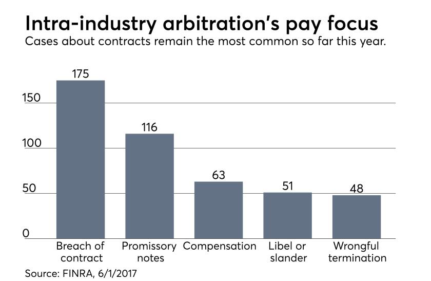 FINRA arbitration stats through May 2017