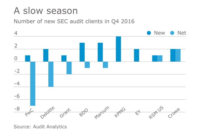 AT-013017-Q4-SEC-clients