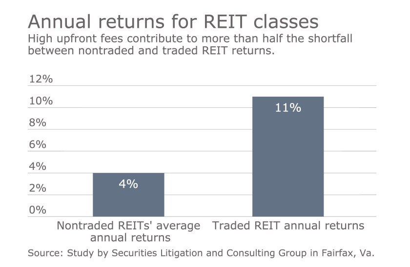 nontraded REIT home pg graphic