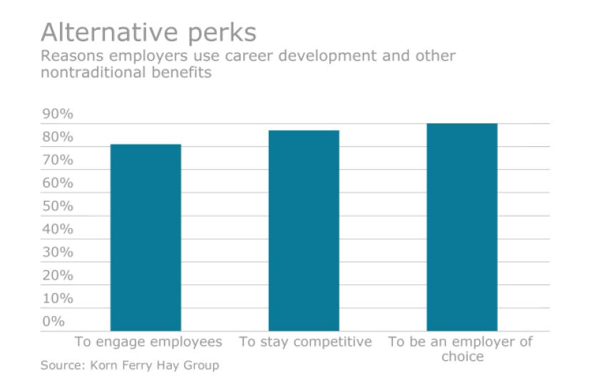 careerdevelopment.png