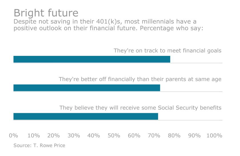 EBN-MillennialsFinancialGoals.png