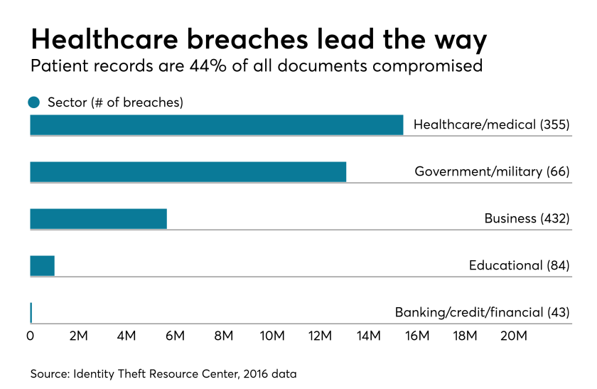 EBN-061917-Breaches.png