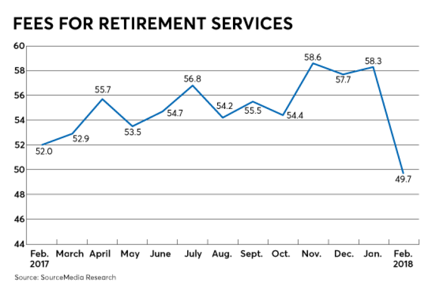 RACI-Fees-for-retirement-services-03022018