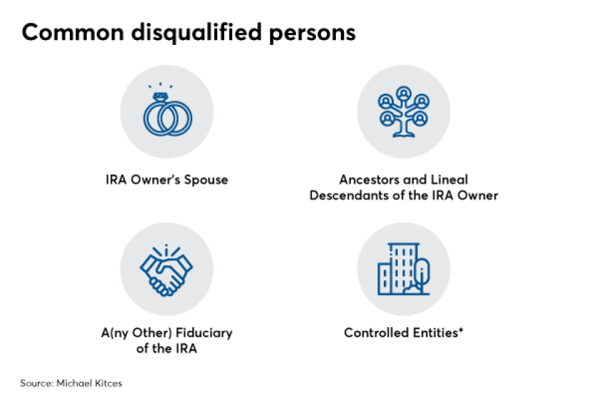 Kitces: the dangers of real estate IRA IAG