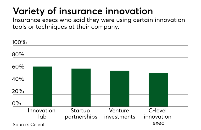 di-innovation-celent-nyl-020918.png