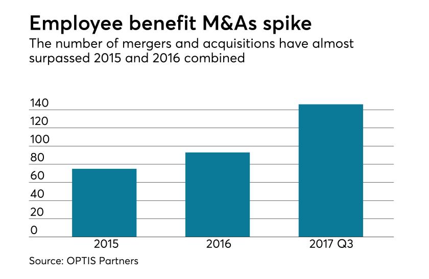 employee-benefit-broker-merger-ma-nov-1-17-new-chart
