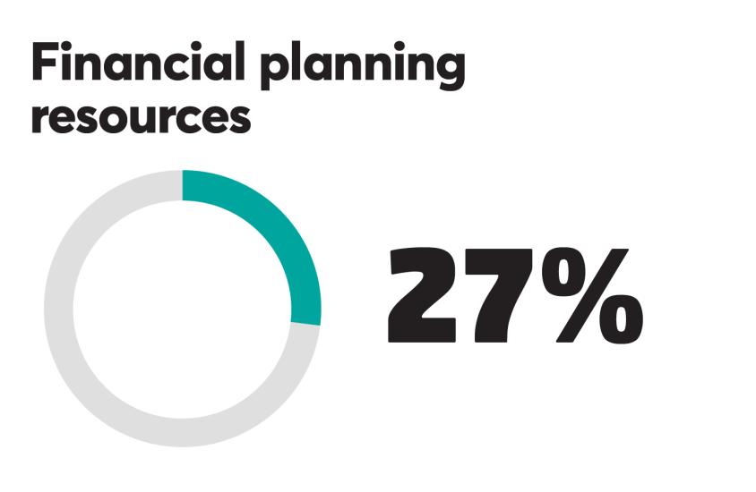 BTN_0918_Fin Plan 27%.png