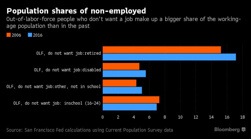 population shares.png