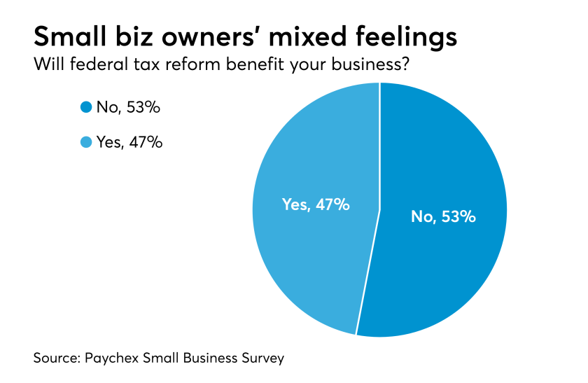 AT-061217-Paychex Small business survey on tax reform