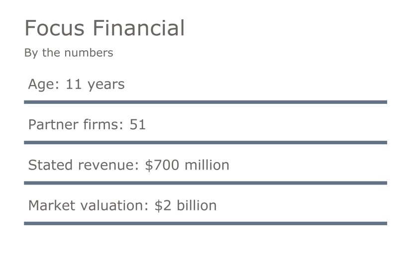 Focus-financial-by-the-numbers-2017