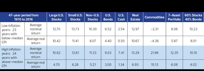 asset performance-israelsen