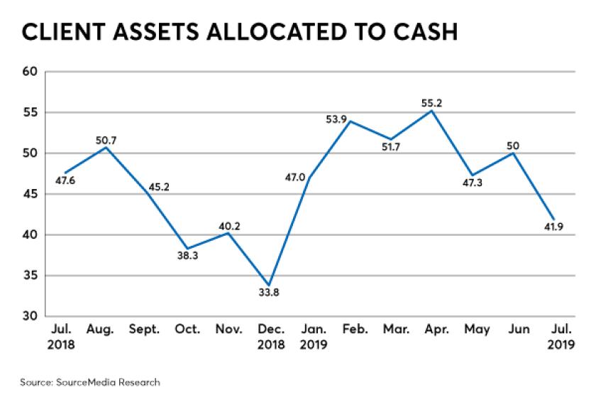 September_RACI_Cash