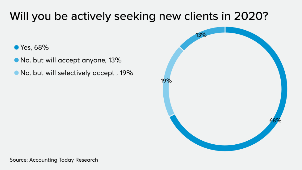 AT-121019-ADP- Seeking New Clients in 2020.png