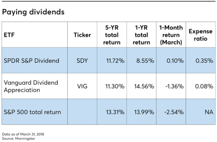 FP0518_Paying-Dividends_update3.png
