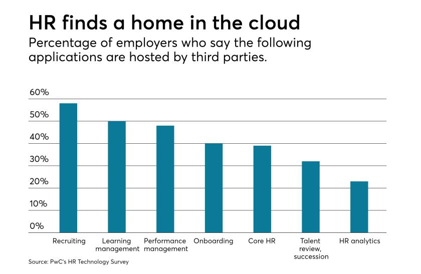 HRtech.Cloud.png