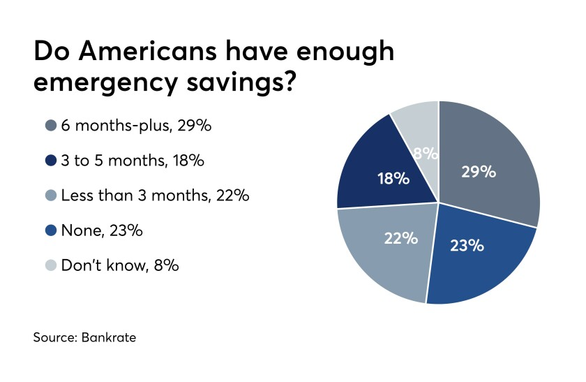 Emergency-Savings-070318