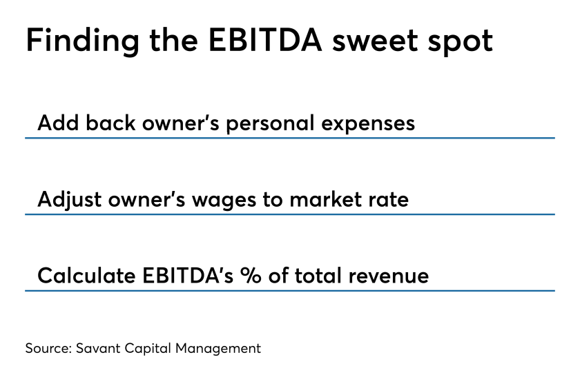 EBITDA sweet spot 0619