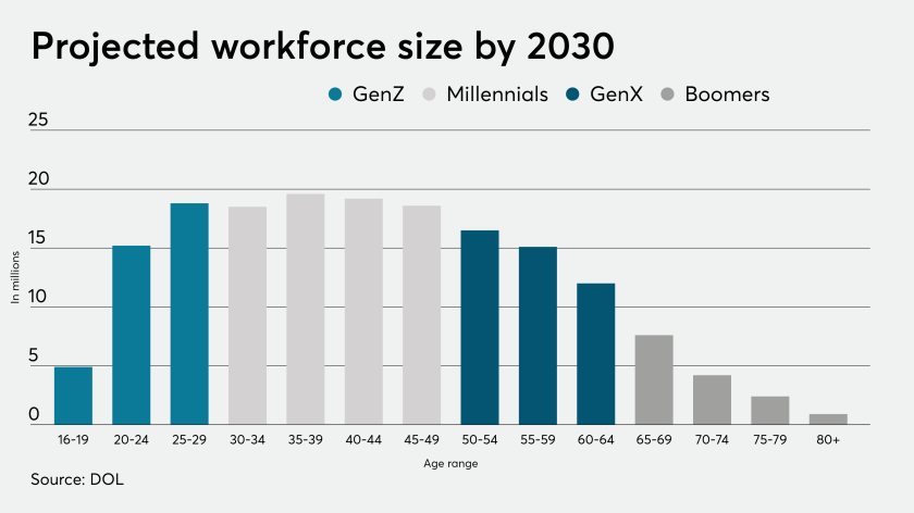 Workforcesize.4point0.8.15.19.png