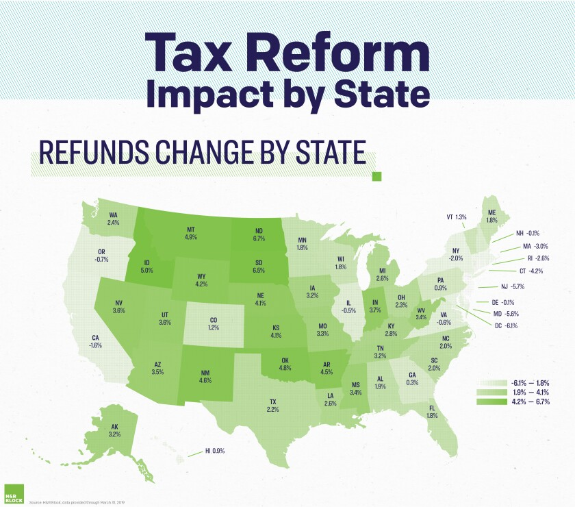 Tax refunds by state