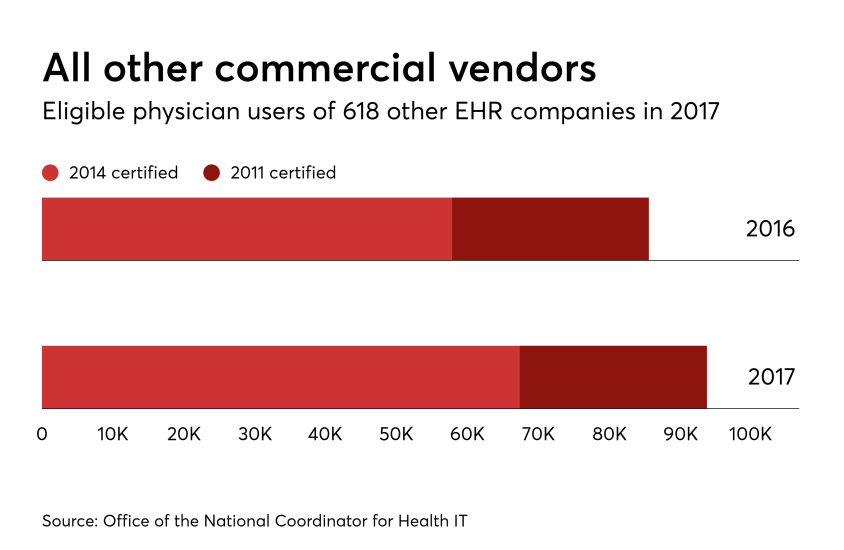 HDM-092917-Othercommercial-Docs.png