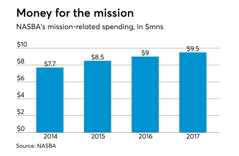 AT-103117-NASBA spending