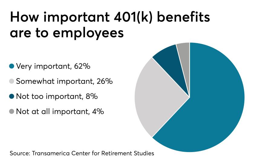 401k importance 3.29.19.png