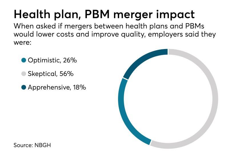 Mergers.PBM.Plansponsors.png